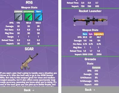 weapons stats/info/guides fortnite battle royale apk