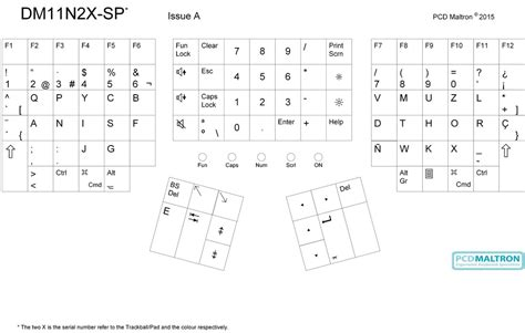 layout of a spanish letter spain