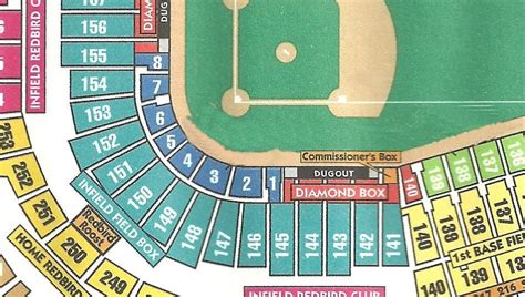 busch stadium green seats commissioner s box st louis cardinals busch stadium