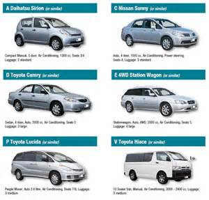 Types Of Cars Best Photos Of Types Of Vehicles Different Types Of