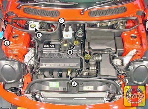 ford ka bonnet diagram mini cooper s 2001 2006 1 6 fluid level checks