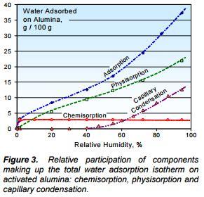 Jual Pasir Zeolit Semarang kemuan adsorpsi air alumina aktif adywater harga