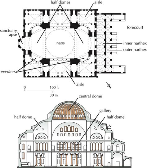 church section names sam winder hagia sophia research paper