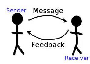 developing better communication skills basic communication skills explained with paper dolls