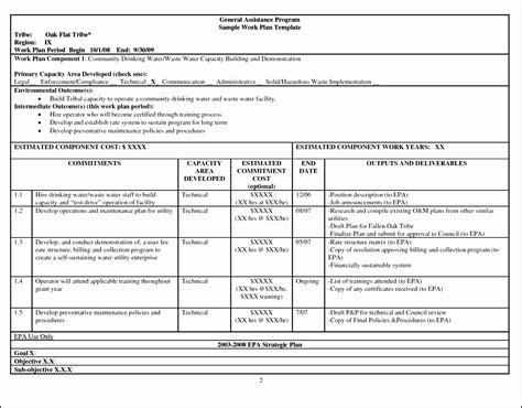 10 Program Planning Template Sletemplatess Sletemplatess Program Plan Template