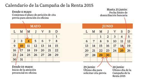presentar la declaracin de la renta en 2016 tctica financiera as 237 queda lo que resta de calendario para presentar la