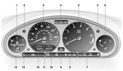 manual repair autos 1999 bmw z3 instrument cluster bmw z3 dash light meaning wiring diagrams repair wiring scheme