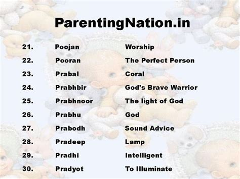 Find By Name In India 7 Best Images About Kanya Rashi Baby Boy Names With Meaninngs On Beautiful