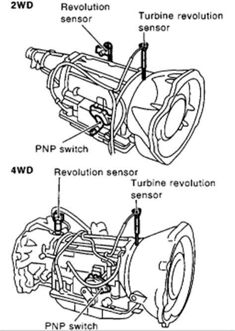 car engine repair manual 2009 nissan armada electronic toll collection nissan armada replacement parts car repair manuals and wiring diagrams