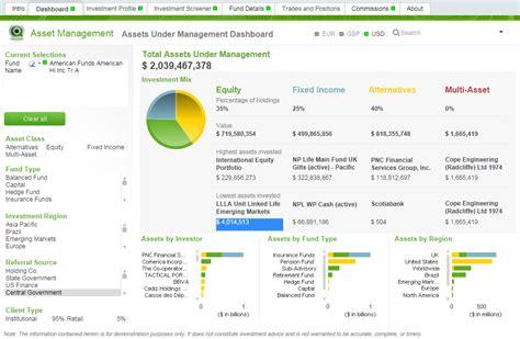 qlikview dashboard tutorial pdf business intelligence singapore october 2014