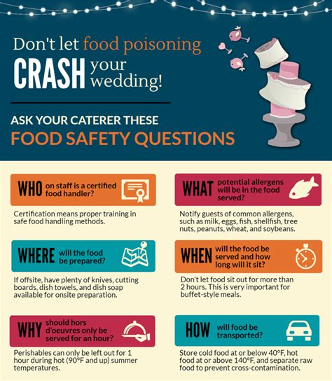 food protection quiz ideal vistalist co