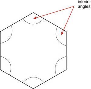 Interior Angle Sum Of A Polygon by 9th Grade Math Helper