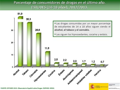 consumo en restaurantes deducible 2016 consumo en restaurantes deducible 2016 consumo en