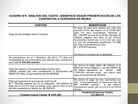 sanidad acuerdo 2016 acuerdo salarial 2015 2016 camioneros autos post