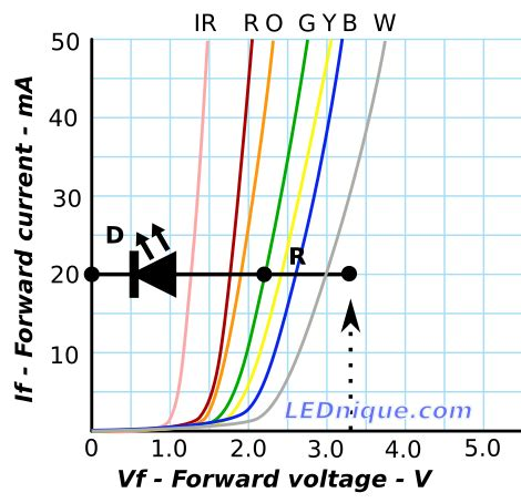 diode yahoo what is a diode yahoo answer 28 images diode polarity means yahoo answers what does this