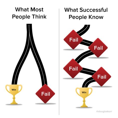 forward reality to workplace success understanding what s expected books learning from failure the more it hurts the better you
