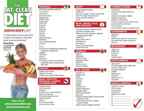 Healthy Food Diet Eat Clean clean grocery list printable search results calendar 2015