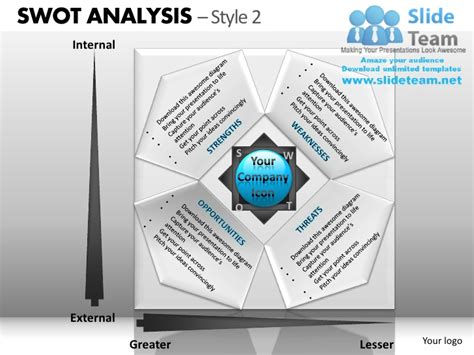 Swot Analysis Style 2 Powerpoint Presentation Slides Db Ppt Slide 2