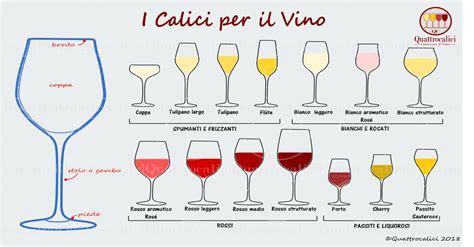 nomi dei bicchieri i bicchieri per la degustazione quattrocalici