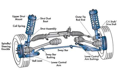 suspension repair north attleboro auto