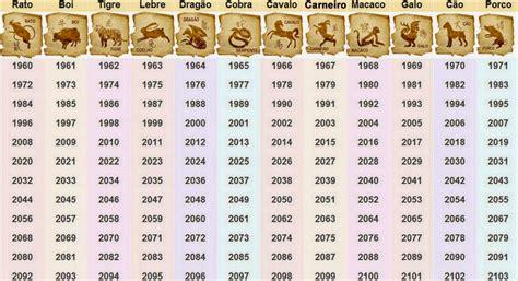 Calendario Horoscopo Hor 243 Scopo Chin 234 S 2017 Previs 245 Es Do Hor 243 Scopo Chin 234 S Para