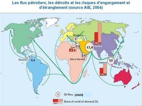 les détroits et canaux internationaux