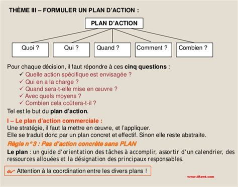 Modèle Plan D Commercial Marketing Marketing Operationnel