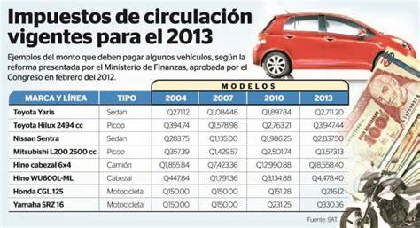 Impuestos De Vehiculo De Antioquia | impuesto de vehiculos envigado antioquia impuestos