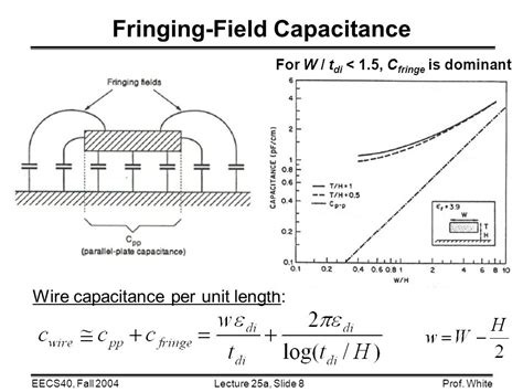 fringing electric field capacitor fringing electric field capacitor 28 images s3193586 the of capacitive touch sensor project