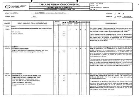 tabla de retencion documental 2016 tabla de retencion documental v1 unidad para las v 237 ctimas