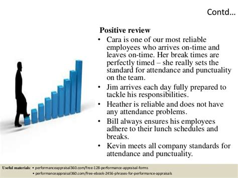 performance review phrases  attendance    ford price release date reviews