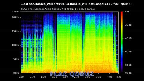 download youtube flac comparaison fichiers son wav ogg flac youtube