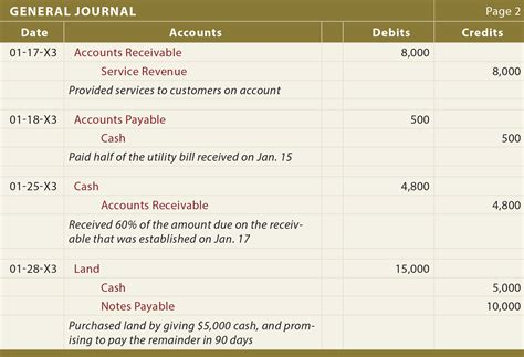 layout of audit journal entries the journal principlesofaccounting com