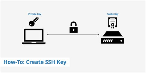 for ssh how to create ssh key keycdn support