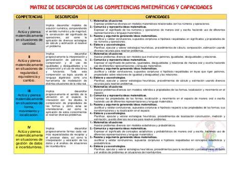 matriz de competencias y capacidades 2016 para tercer grado competencias y capacidades