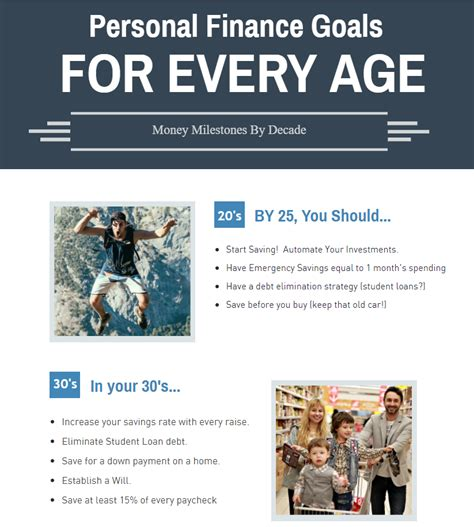 personal finance in your 20s and 30s for dummies books infographic personal finance goals for every age the