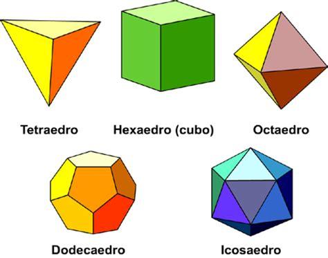 figuras geometricas o que é s 243 lidos geom 233 tricos