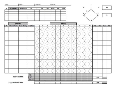 baseball box score template 30 printable baseball scoresheet scorecard templates