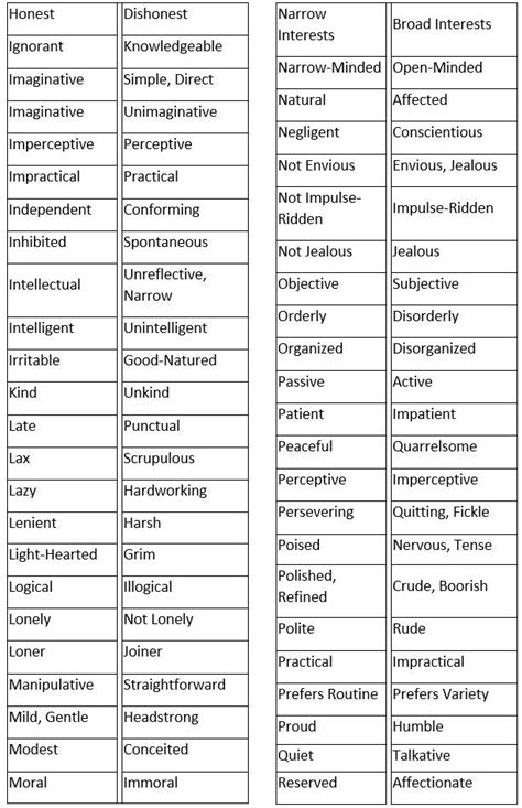 best 25 list of opposites ideas on antonyms words list better synonym and synonyms