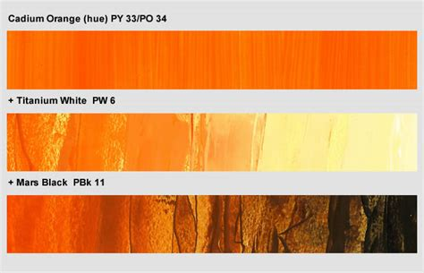 hues of orange acrylic colours series 2