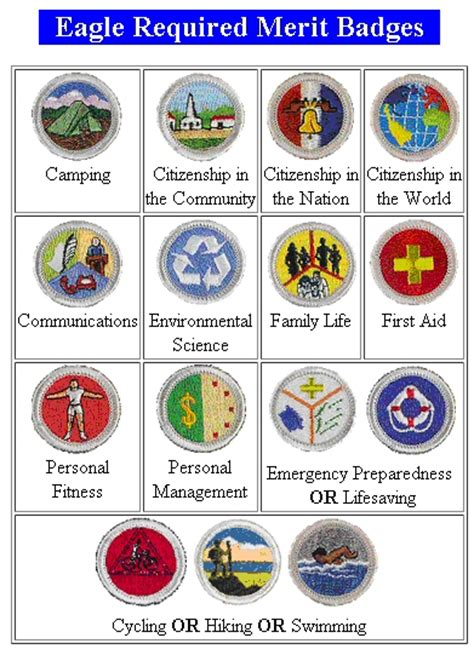 pin required merit badges for eagle on pinterest