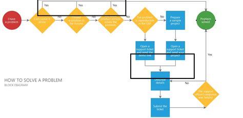 diagram javascript library telerik diagram javascript choice image how to guide and