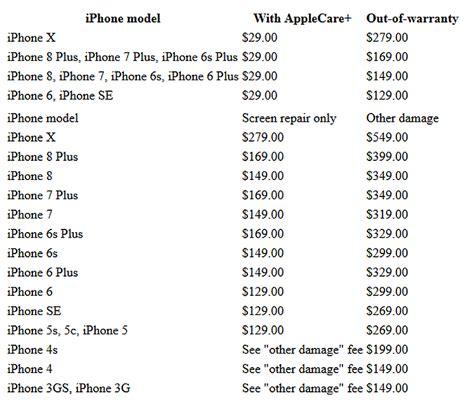 apple water damage repair cost iphone  screen repair