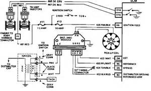 92 buick roadmaster fuel fuse diagram 92 free engine image for user manual