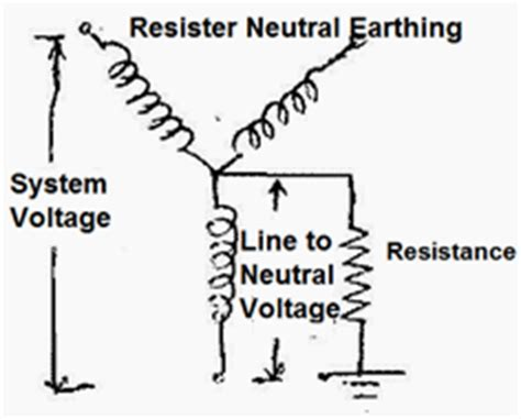 how to test a neutral earth resistor neutral ground resistor schematic get free image about wiring diagram
