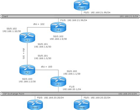 logic network diagram logic network diagram colomb christopherbathum co