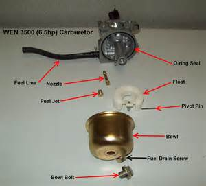how to take apart a carburetor 6 5 hp generator engine