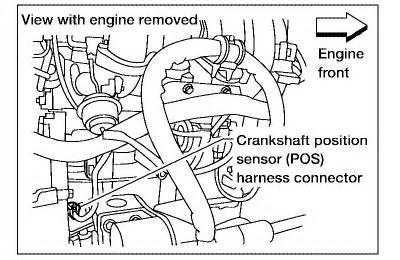 2005 Nissan Altima Crank Sensor Nissan Altima Knock Sensor Location On 93 Maxima Get