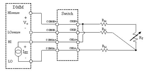 4 wire rtd connections diagrams performing high accuracy temperature measurements using a ni digital multimeter and switch