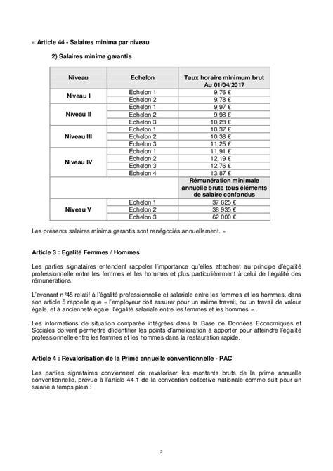 Grille Salaire Restauration Rapide by Salaires Minima Garantis Dans La Restauration Rapide